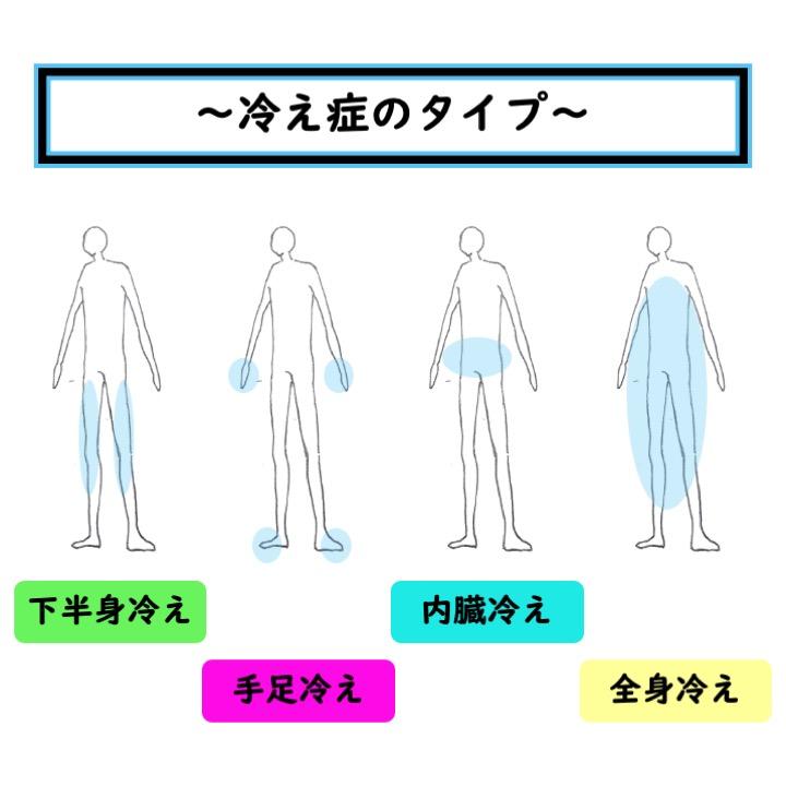 冷え症のタイプ