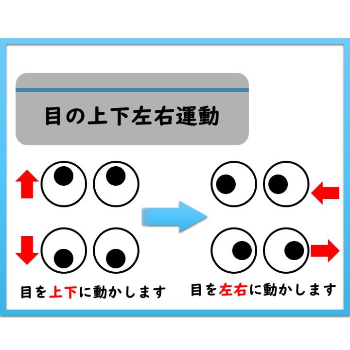 目の上下左右運動