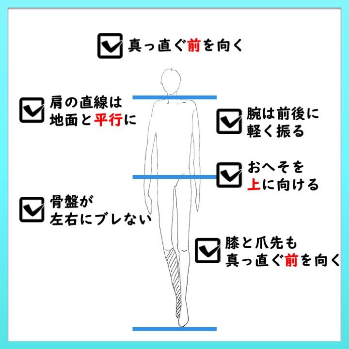 正面の歩行姿勢