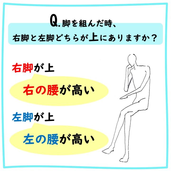 脚組み姿勢による身体の左右差
