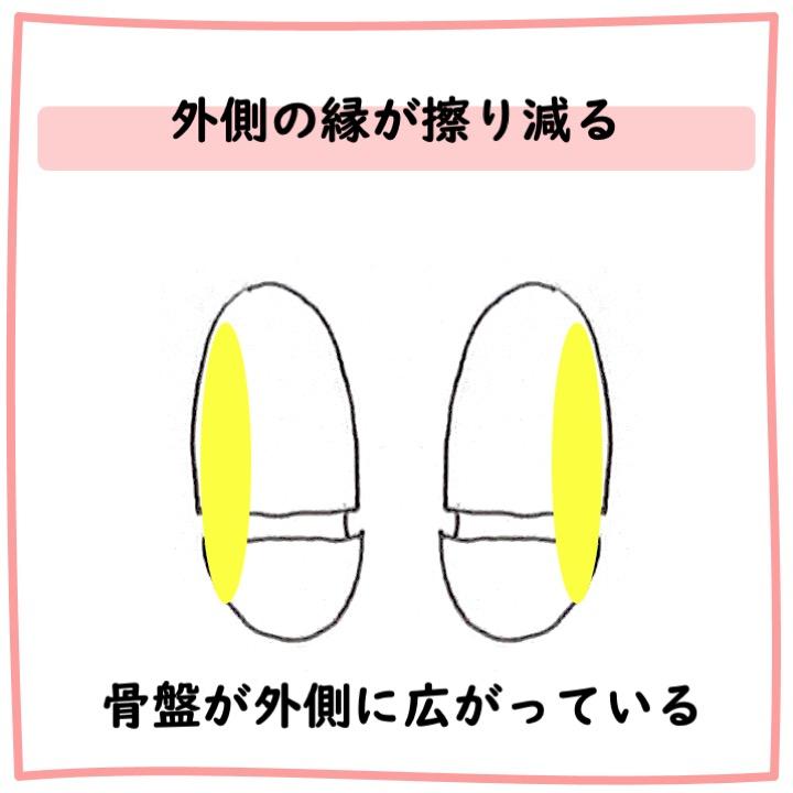 靴底 外側の縁が擦り減る