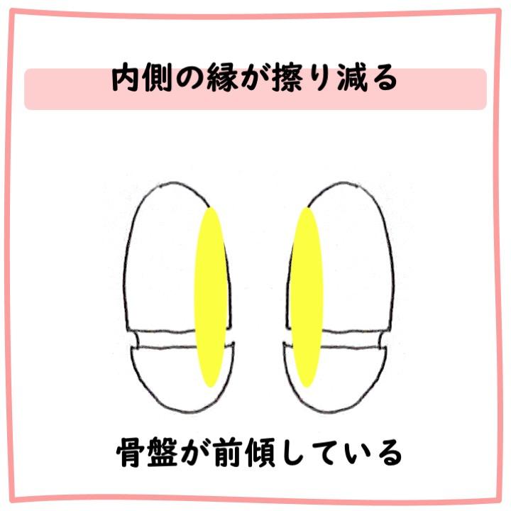 靴底 内側の縁が擦り減る